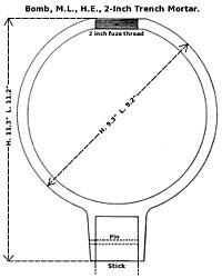 Imatge relacionada amb amonal
