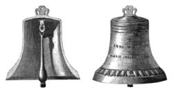 Imatge relacionada amb campana