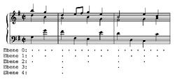 Imatge relacionada amb mètrica