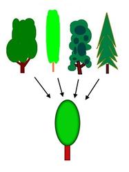Imatge relacionada amb concepte