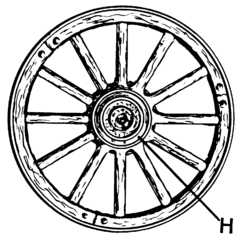Imatge relacionada amb roda