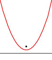 Imatge relacionada amb paràbola