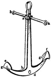 Imatge relacionada amb àncora